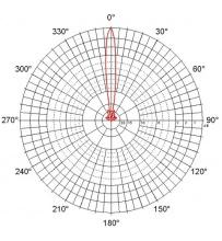 Parabolica 29dBi 5GHz