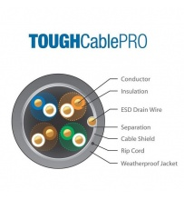 ToughCable CARRIER