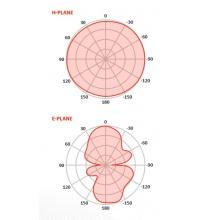 Antena omnidireccional 8dBi 2,4GHz