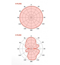 Antena omnidireccional 15dBi 2,4GHz