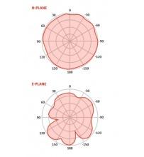 Omni 2/3dBi 2.4/5 GHz
